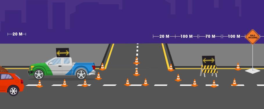 Señalizaciones para el mantenimiento vial